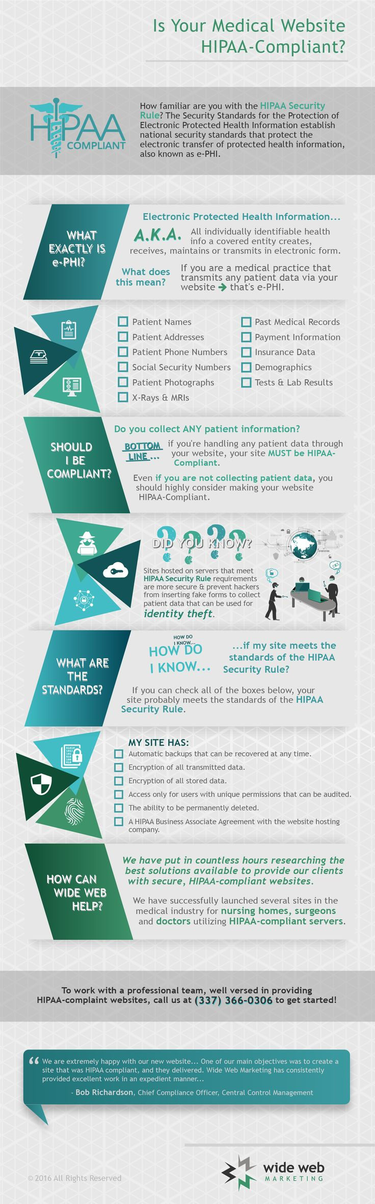 24 Best HIPAA Compliance Posters Images On Pinterest Posters