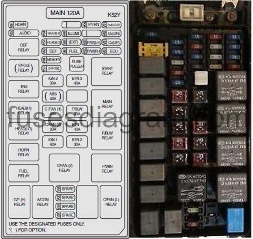 2008 Kia Sorento Fuse Box - Example Wiring Diagram Kia Wiring Schematic on kia sportage electrical diagram, 2006 kia sorento schematic, kia parts schematic, kia optima stereo diagram, kia soul wiring diagrams, kia rio parts diagram, kia sportage wiring diagram pdf, kia sedona schematic, kia sedona electrical diagram, kia automotive wiring diagrams, hvac ecm blower schematic,