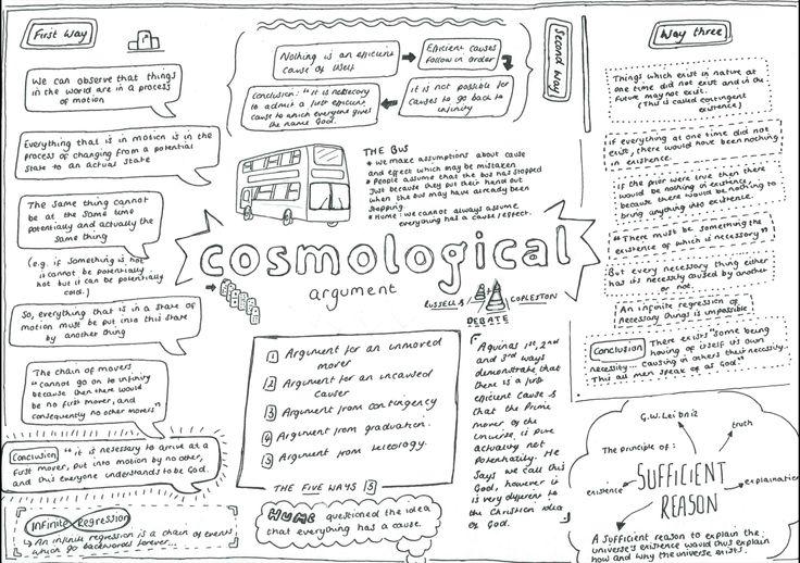Sketchnotes on the cosmological argument (for philosophy) -mine.