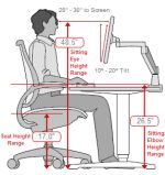 Ergonomic Office Desk, Chair and Keyboard Height Calculator. My desk top should be 66cm.