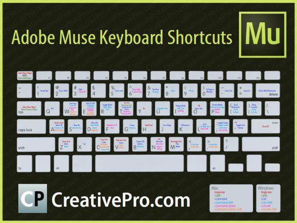 Adobe Muse Keyboard Shortcuts