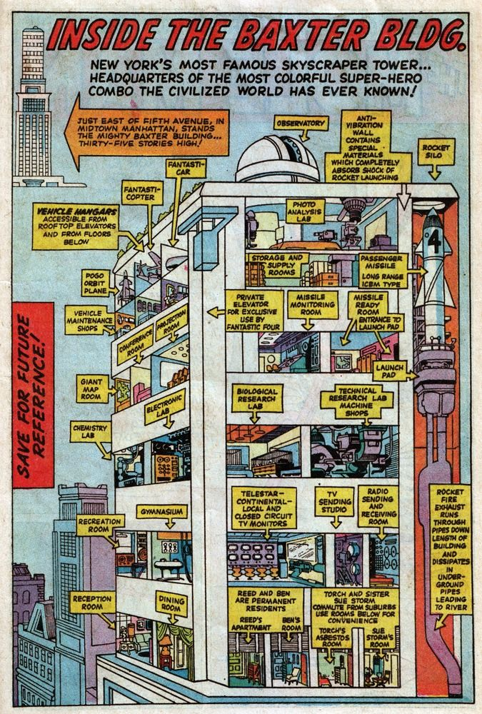 The Baxter Building from Fantastic Four Annual #3, illustrated by Jack Kirby