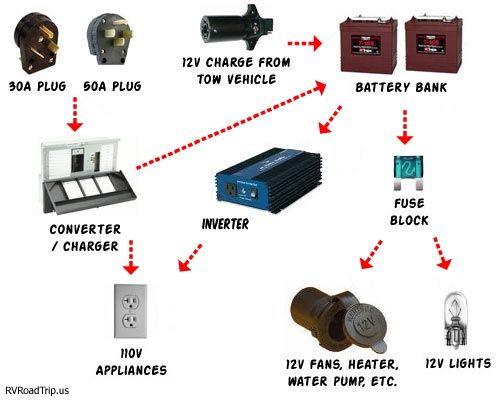 2967 best energy images on pinterest alternative energy rh pinterest com 12 Volt Solenoid Wiring Diagram 12 Volt DC to 24 Volt DC Wiring Diagram
