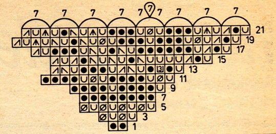 Cuadrado de 9 cm     Como empezar....   Levantar 8p. y repartir en 4 agujas ( 2p. por aguja), y seguir el diagrama. En las vueltas intermedi...