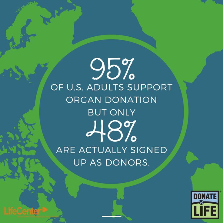 Organ And Tissue Donation Blog 95 Of U S Adults Support Organ Donation