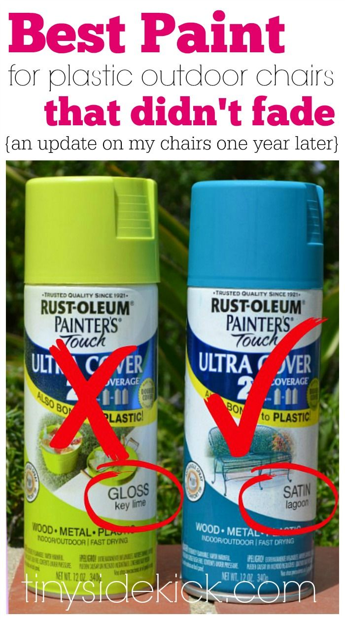 Spray Painted Plastic Outdoor Chairs {update: one year later}. Best to use Satin finish rustoleum spray paint