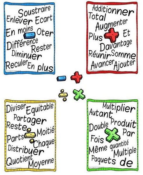 """Affichage """"Vocabulaires associés aux opérations"""""""