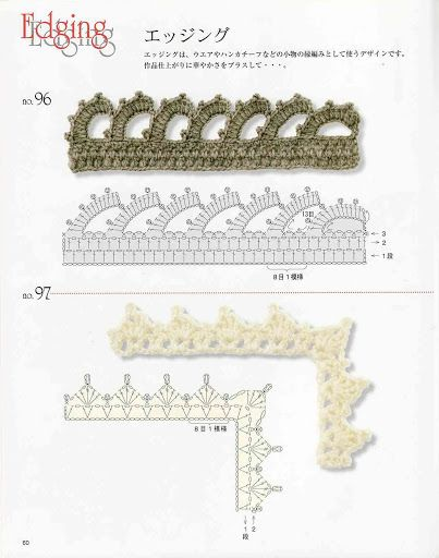 how to add a crocheted edge on a crocheted tablecloth