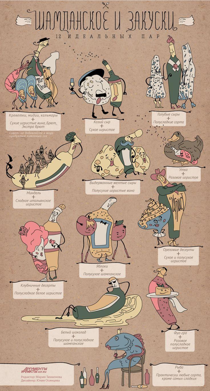 Шампанское и закуски. 12 идеальных пар   Стол   Новый год   Аргументы и Факты