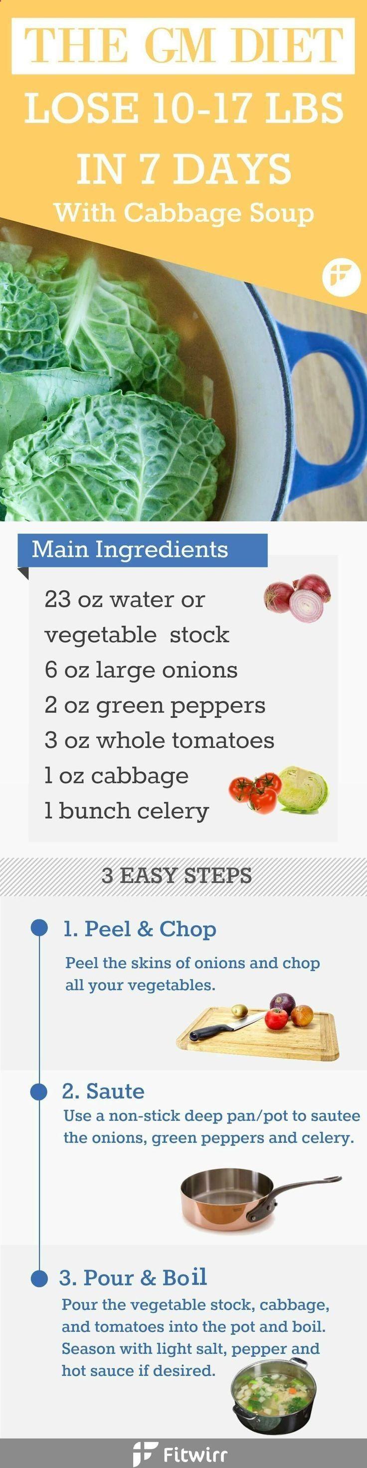 Diet plan for best abs