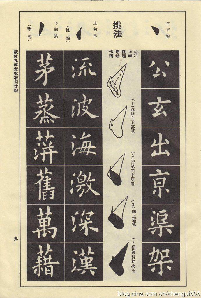 欧阳询九成宫楷书基础笔画学习