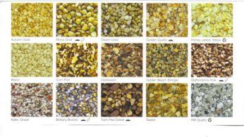 Resin Bonded and Bound driveways resin bonded DIY kits decorative gravel paving