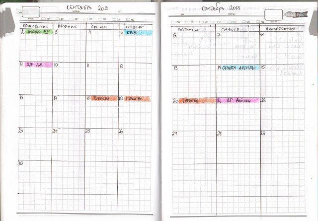 Эффективное планирование. В основе любого календаря лежат наблюдения: за солнцем или луной, за приливами и отливами. Но так как самую сложную работу за нас уже сделали, разбив время на сутки, недели и месяцы, займемся делами попроще. Мы будем наблюдать за собой и составлять свой календарь!