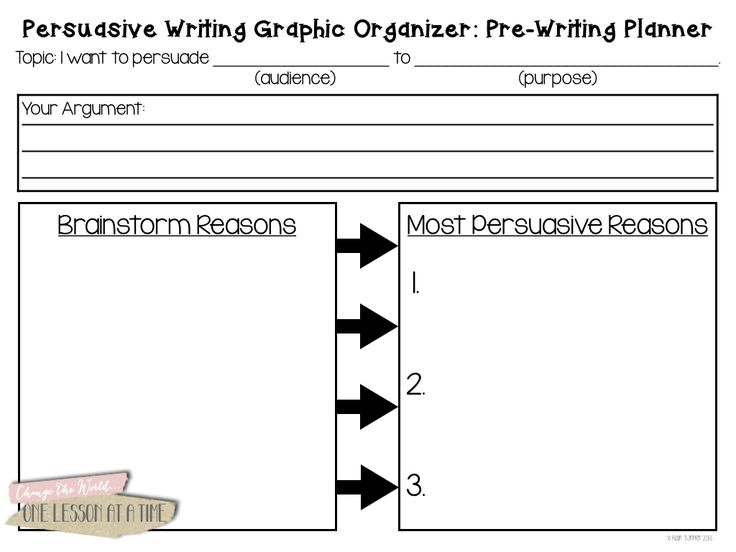 persuasive writing graphic organizer. Resume Example. Resume CV Cover Letter