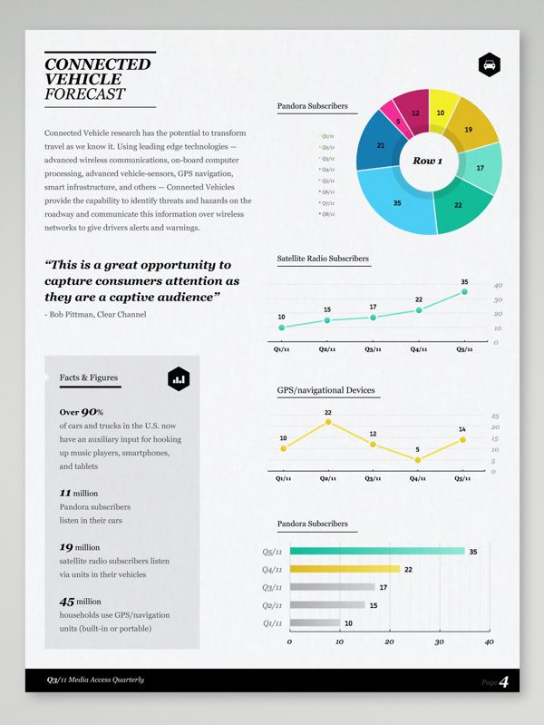 MagnaGlobal Infographic Excel Template by Bureau Oberhaeuser, via ...