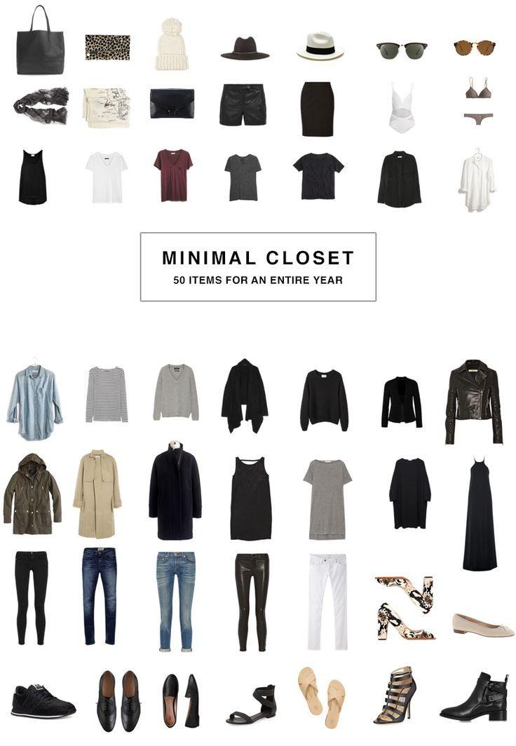Примеры капсульных гардеробов — Make Your Style