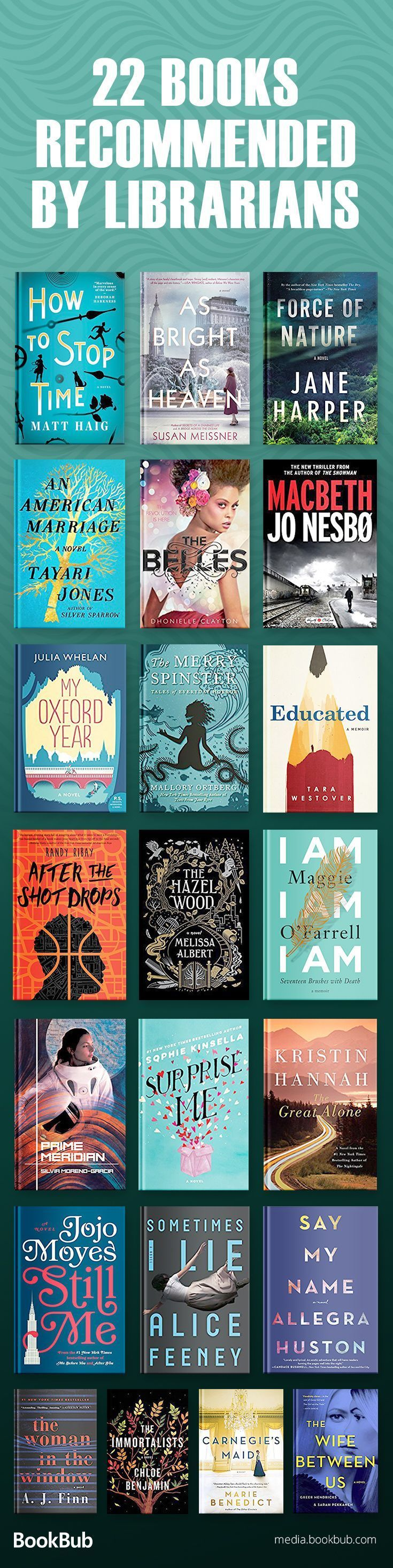 A great reading list of books recommended by librarians, including books for women, men, and teens, thriller books, romantic books, mysteries, twisty novels, and more. #BooksLibros