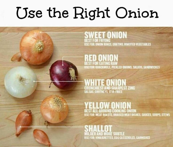 Which onion should I use? - Found in a post from May 8, 2014 on Love Yourself Green's Facebook page