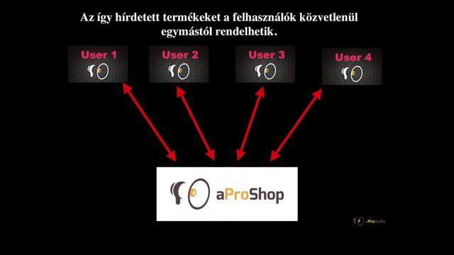 Az aProAudio Működése.  További információ: http://www.aproaudio.hu vagy https://www.facebook.com/aproaudio.hu   Zene: Fehér Géza https://www.youtube.com/user/geefender