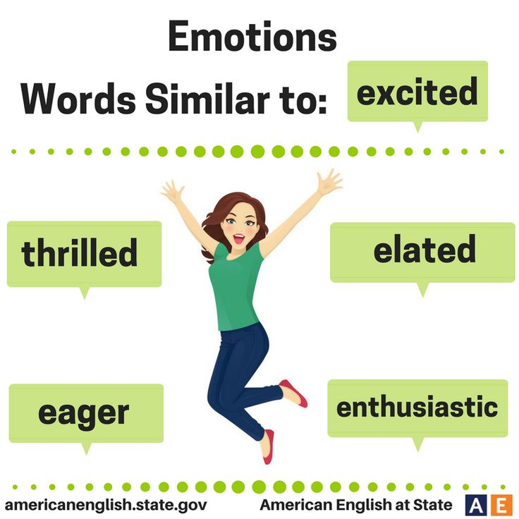 Emotions - Words similar to: Excited