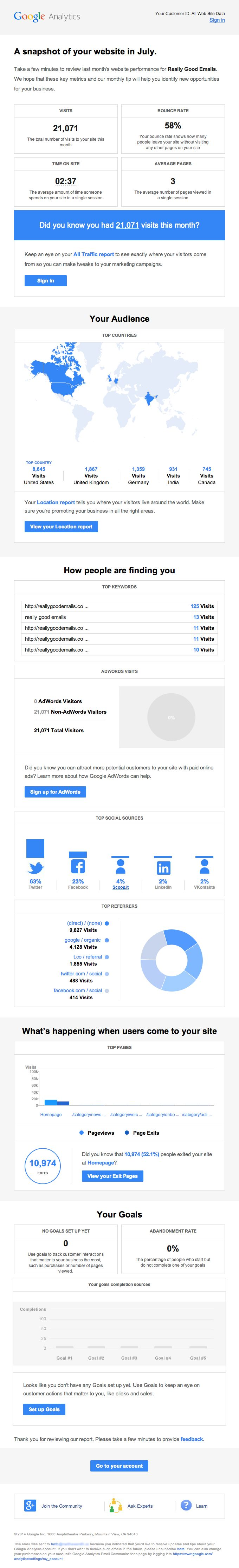 google email template