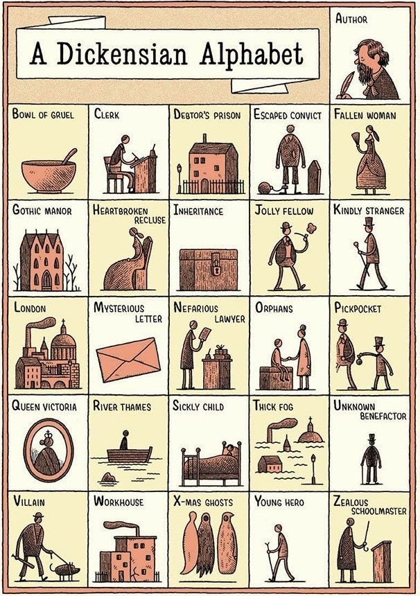 11 best charles dickens lesson ideas images on pinterest school source for comic gosh london by tom gauld learn more about charles dickens here writers write offers the best writing courses in south africa fandeluxe Images
