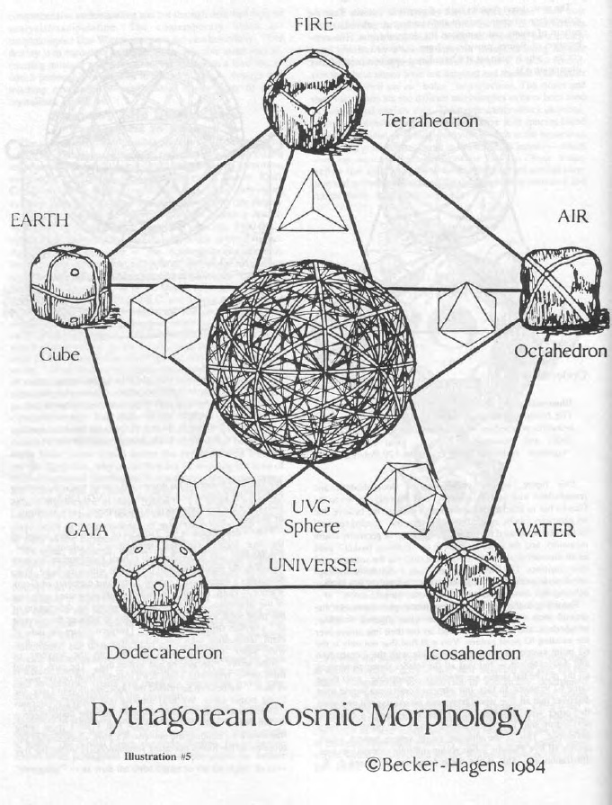 Pythagorean Cosmic Morphology / Sacred Geometry <3
