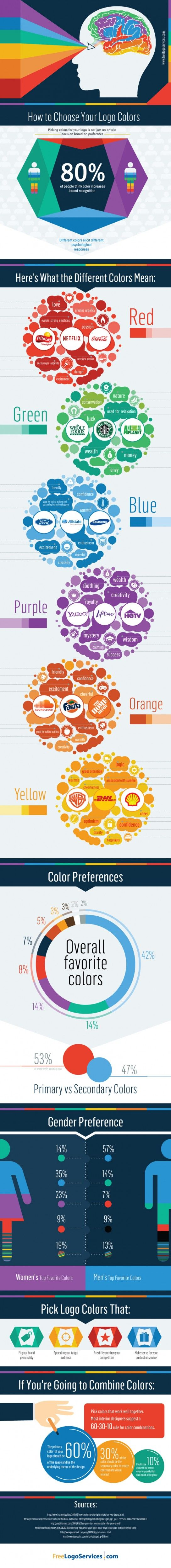 How to Choose Your Logo Colors: Infographic