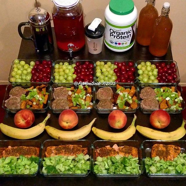 How to Meal Prep: A 5-Step Beginner's Guide to get you started | Meal Prep Society