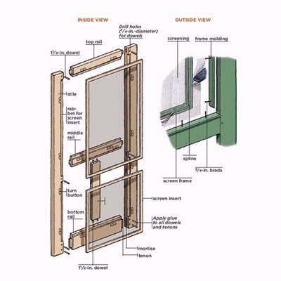 17 best ideas about screen doors on pinterest   front ... wood screen window diagram #14
