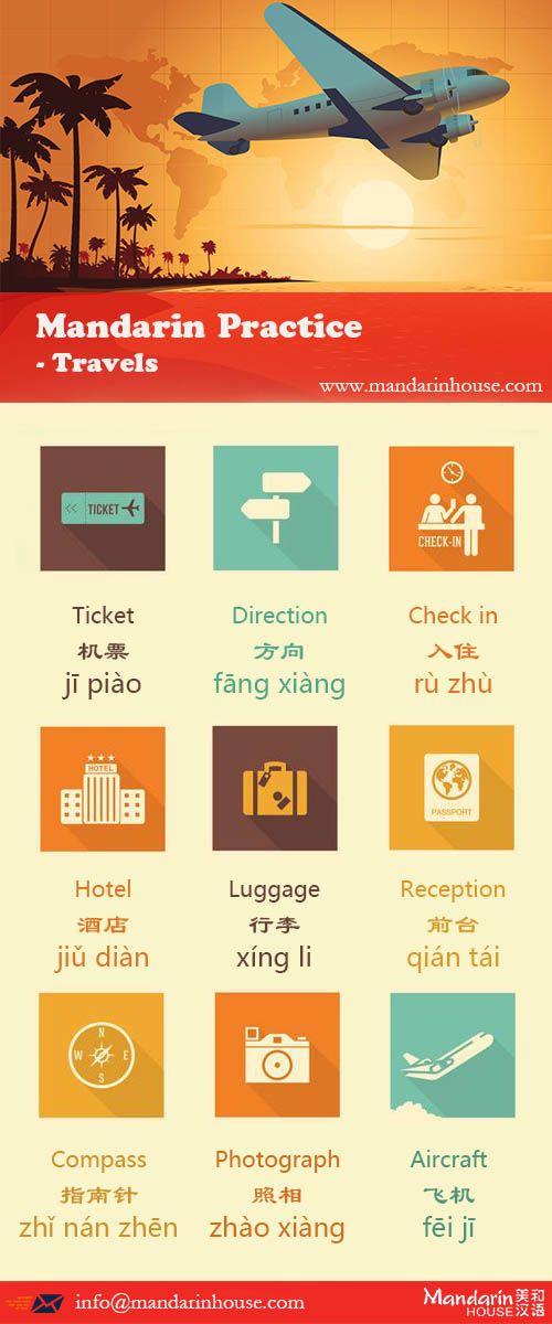 Travels in Chinese.For more info please contact: bodi.li@mandarinhouse.cn The best Mandarin School in China.