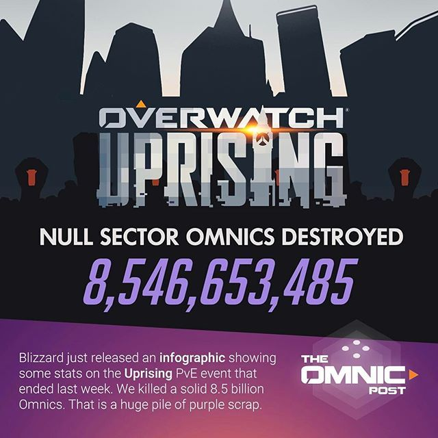 This might be bad for our carbon footprint 😱Link to the complete infographic is posted in our discord channel! ------------------------------------------------- check out our other accounts!  @omnicesports - All Overwatch esports news  @omnicart - Overwatch fanart  @omniccosplay - Overwatch cosplay ------------------------------------------------- #uprising #infographic #followus #overwatch #blizzard #omnicpost