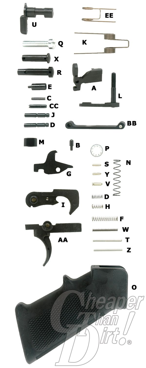 What Your AR-15 Lower Build Needs