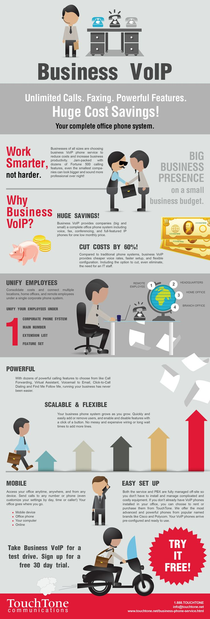 What is voip and how you - Business Voip Phone Service Infographics Infographics Voip Businessvoip Businessphoneservice
