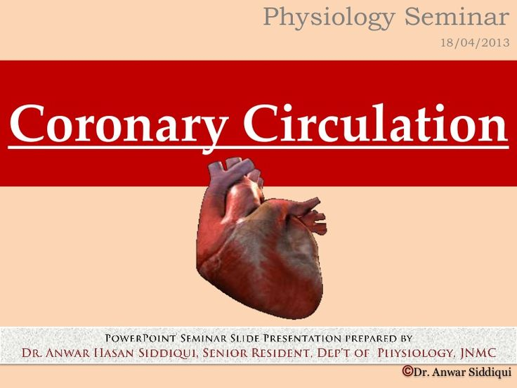 Coronary CirculationPhysiology Seminar18/04/2013©Dr. Anwar Siddiqui