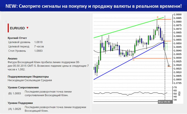 http://files.maximarkets.ru/images/outlook/auto_rss.png