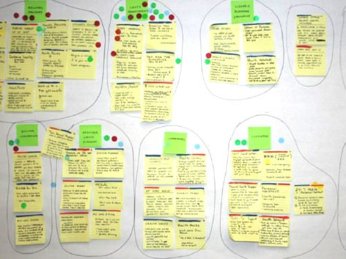 A Five-Step Process For Conducting User Research (UX SMASHING)