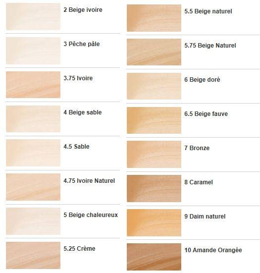 Beauty Bender: Best Makeup Finds
