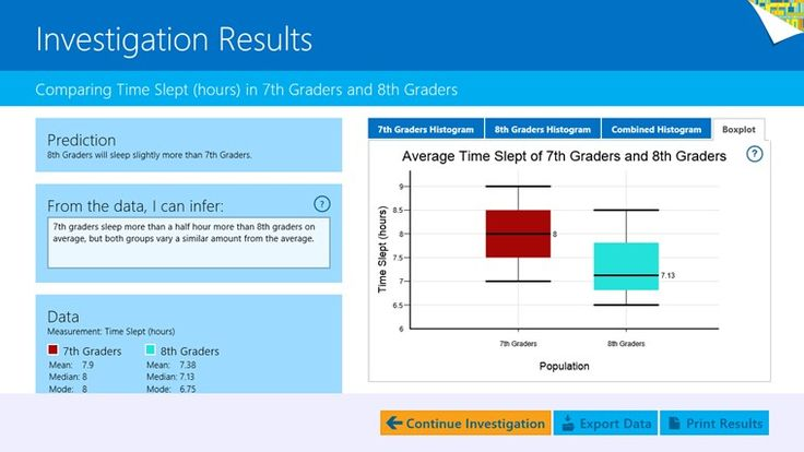 Mejores 14 imgenes de education apps en pinterest lectura de learning in context population statistics windows 8 and chrome app k 12 blueprint malvernweather Images