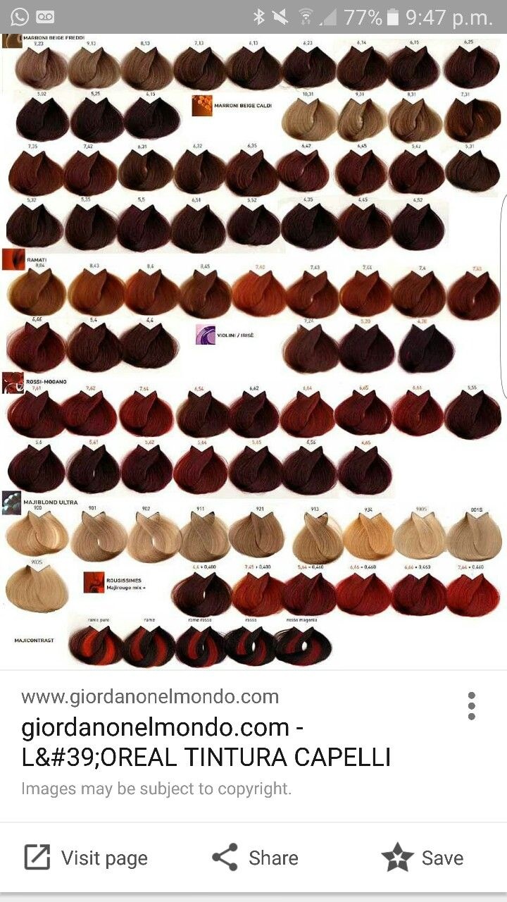 loreal majirel colour chart