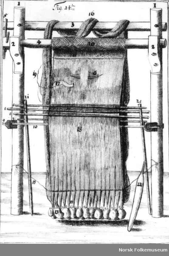 Warp weighted loom 1777 Loom with warp and kljåstein character of Sæmundur Magnusson Holm, minister in Copenhagen 1777. Iceland.: