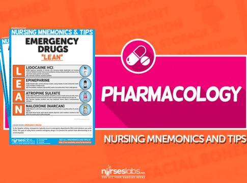 Pharmacology Nursing Mnemonics & Tips