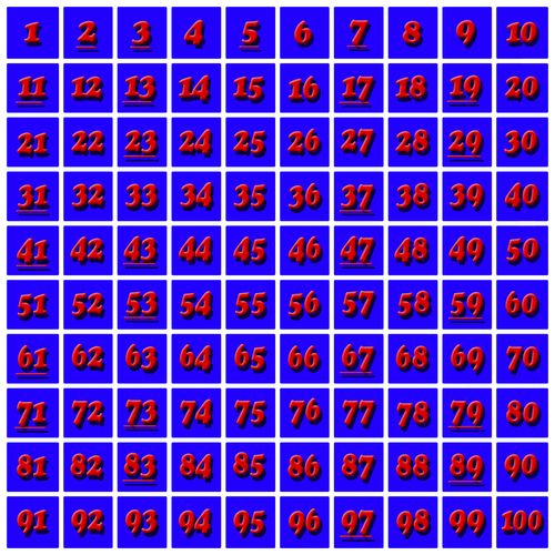 Best 25+ Sieve of eratosthenes ideas on Pinterest Examples of - prime number chart