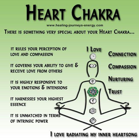 Heart Chakra Healing: