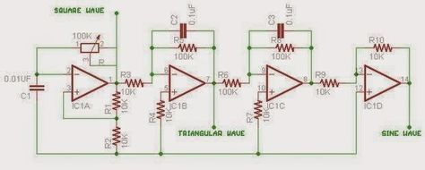Electrical Engineering World: Make your Own Function Generator