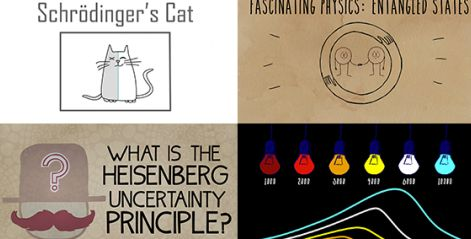 Watch this set of videos and get schooled in the basics of quantum mechanics!