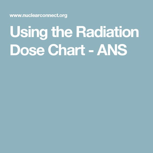Using the Radiation Dose Chart - ANS
