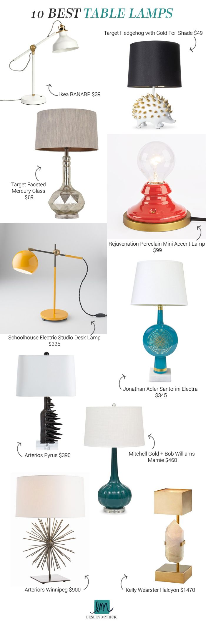 23 best Table Lamps images on Pinterest | Table lamps, Apples and ...