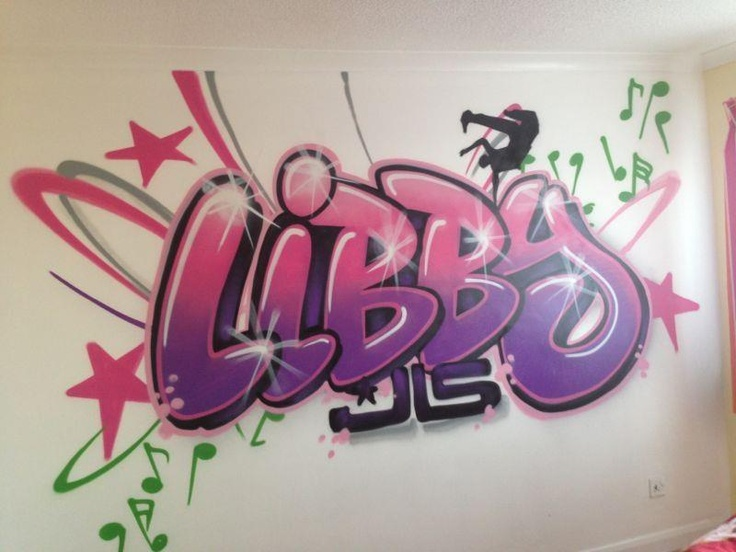 47 best images about graffiti on pinterest bedrooms how for Mural lettering