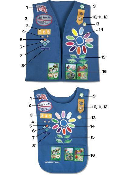 17 best images about starter kits on pinterest vests